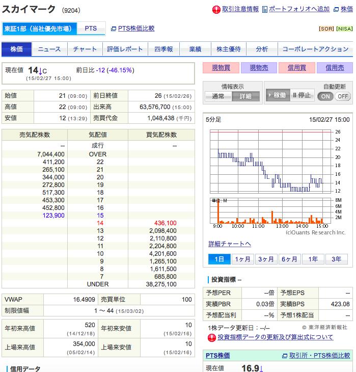 スクリーンショット 2015-02-27 15.36.48
